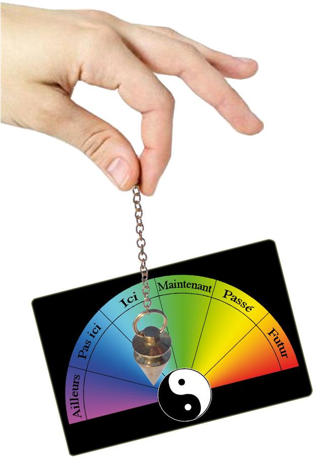 cadran de radiesthesie espace temps